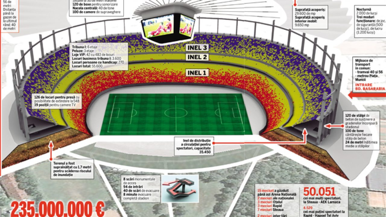 Bilete Metallica Concert Romania 2019 Iconcert Ro