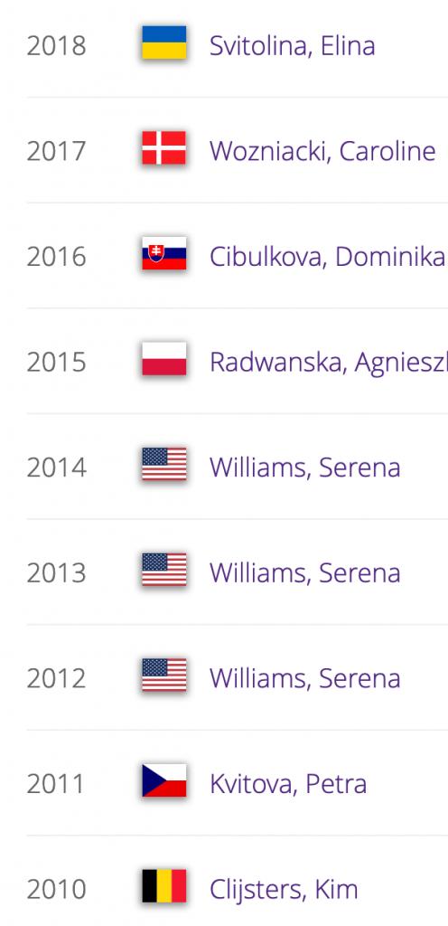 Barty - Svitolina, finala Turneului Campioanelor, LIVE. Iată cine s-a impus la WTA începând cu 2010