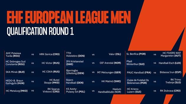trei echipe romanesti si-au aflat adversarele in primul tur al Europa League la handbal