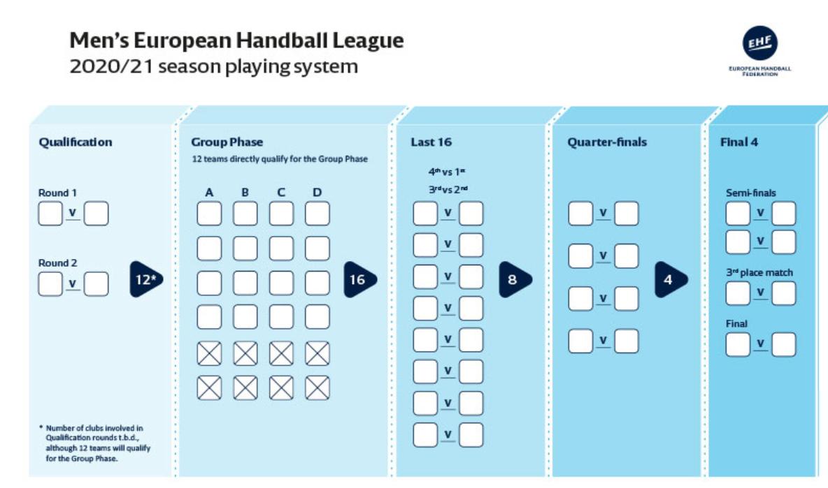 dinamo europa league