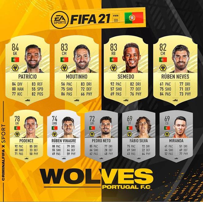 fifa 21 wolves fifa 21 cele mai bune carduri